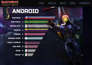 Legacy Android Top 10